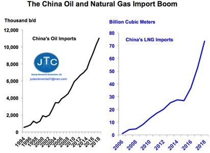30-10-china-imports