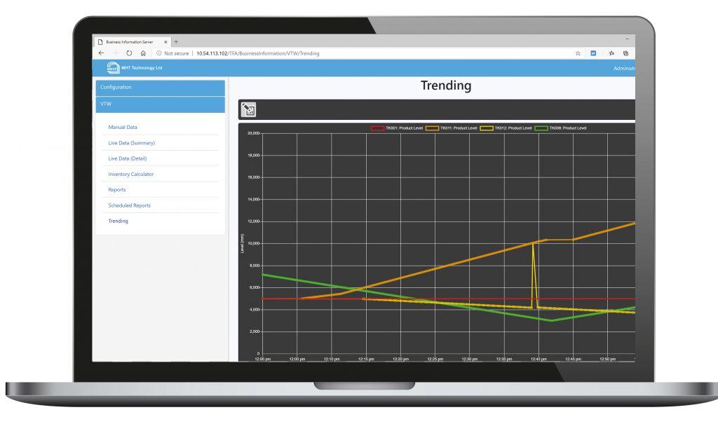 laptop displaying MHT's business information server showing trending data